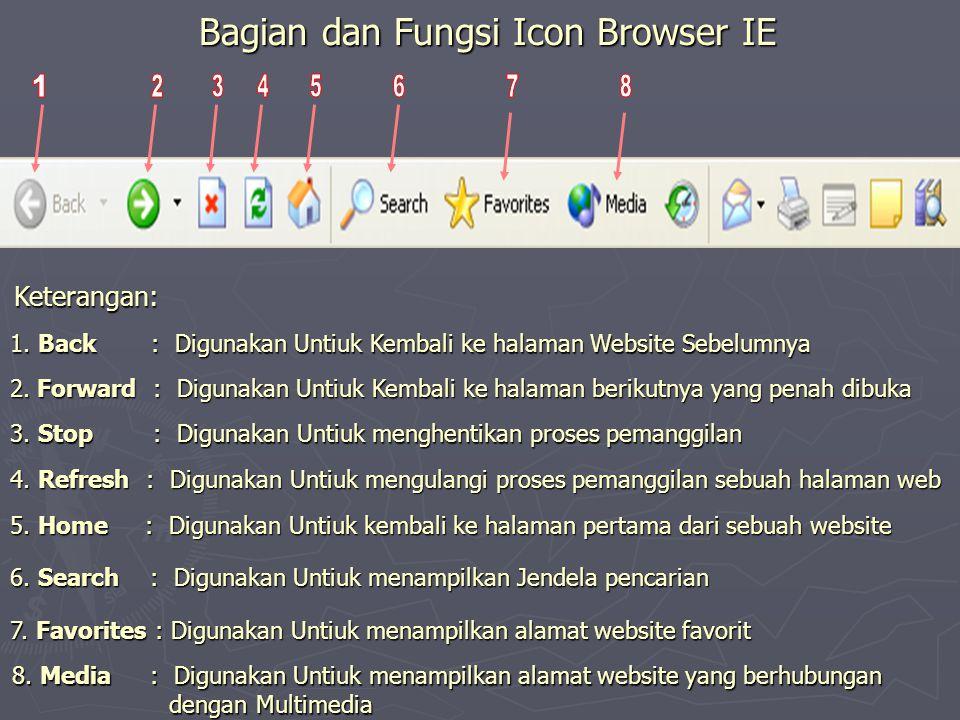 Bagian dan Fungsi Icon Browser IE Bagian dan Fungsi Icon Browser IE Keterangan: Keterangan: 9.