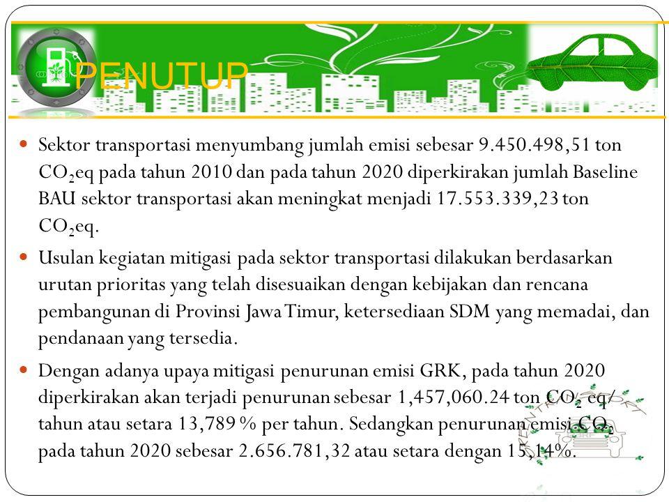 PENUTUP Sektor transportasi menyumbang jumlah emisi sebesar 9.450.498,51 ton CO 2 eq pada tahun 2010 dan pada tahun 2020 diperkirakan jumlah Baseline