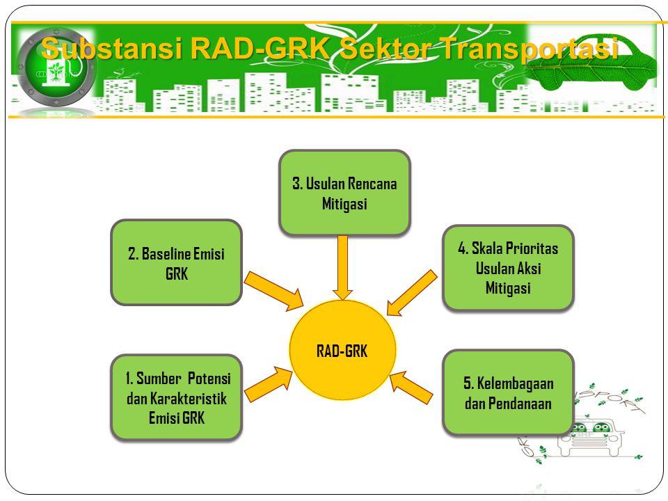 Substansi RAD-GRK Sektor Transportasi 1. Sumber Potensi dan Karakteristik Emisi GRK 2. Baseline Emisi GRK 4. Skala Prioritas Usulan Aksi Mitigasi 5. K