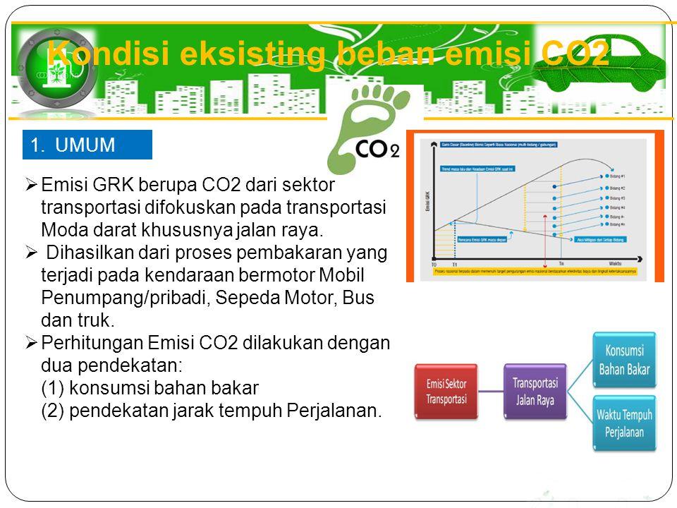  Emisi GRK berupa CO2 dari sektor transportasi difokuskan pada transportasi Moda darat khususnya jalan raya.  Dihasilkan dari proses pembakaran yang