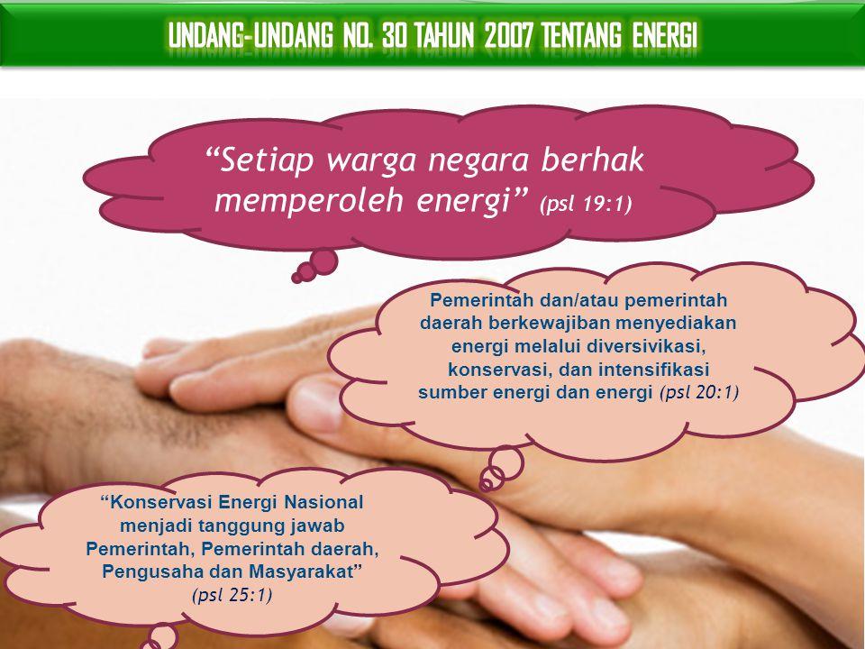 """ESDM untuk Kesejahteraan Rakyat """"Setiap warga negara berhak memperoleh energi"""" (psl 19:1) """"Konservasi Energi Nasional menjadi tanggung jawab Pemerinta"""
