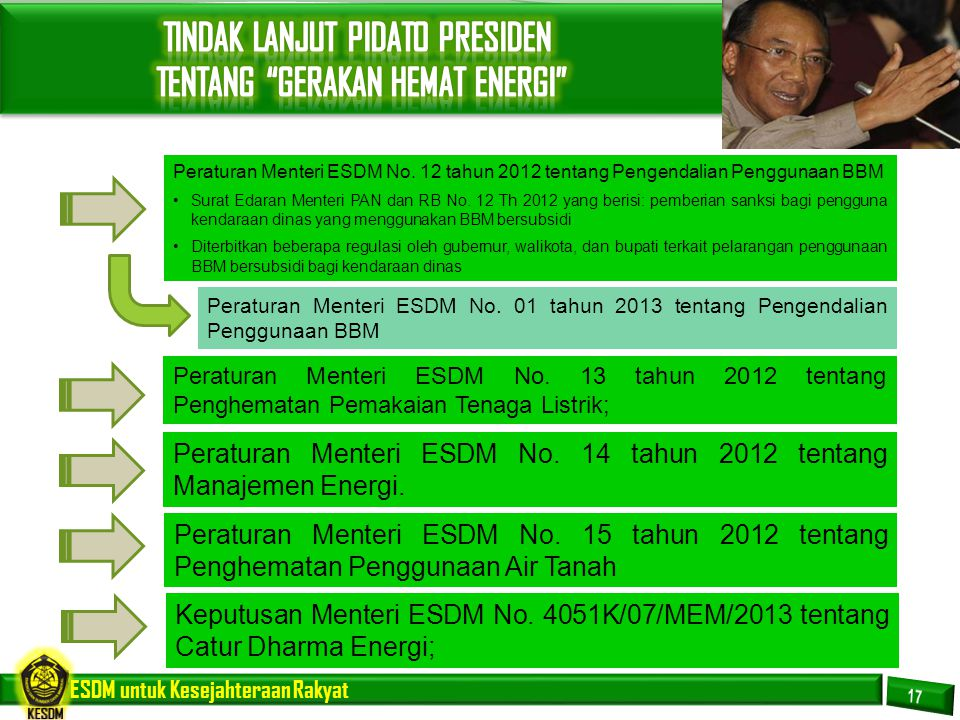 ESDM untuk Kesejahteraan Rakyat Peraturan Menteri ESDM No. 12 tahun 2012 tentang Pengendalian Penggunaan BBM Surat Edaran Menteri PAN dan RB No. 12 Th