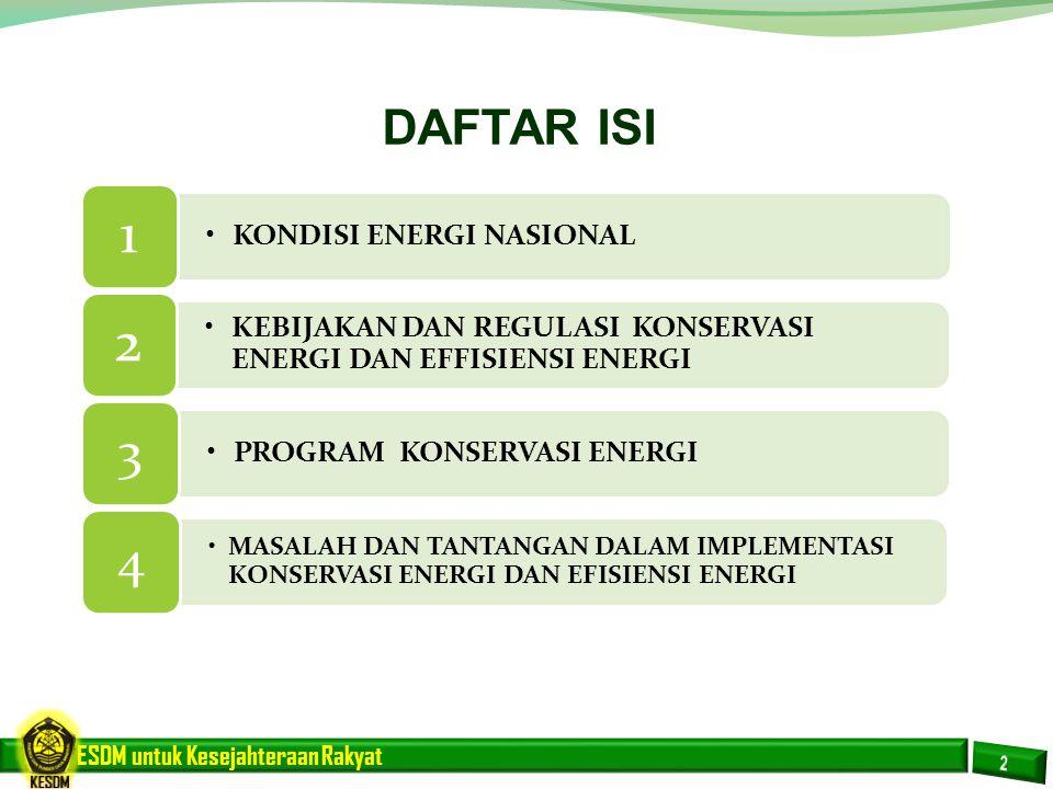 ESDM untuk Kesejahteraan Rakyat KONDISI ENERGI NASIONAL 1 KEBIJAKAN DAN REGULASI KONSERVASI ENERGI DAN EFFISIENSI ENERGI 2 PROGRAM KONSERVASI ENERGI 3