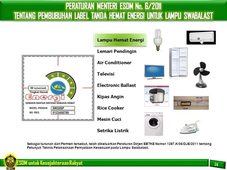 ESDM untuk Kesejahteraan Rakyat Lampu Hemat Energi Lemari Pendingin Air Conditioner Televisi Electronic Ballast Kipas Angin Rice Cooker Mesin Cuci Set