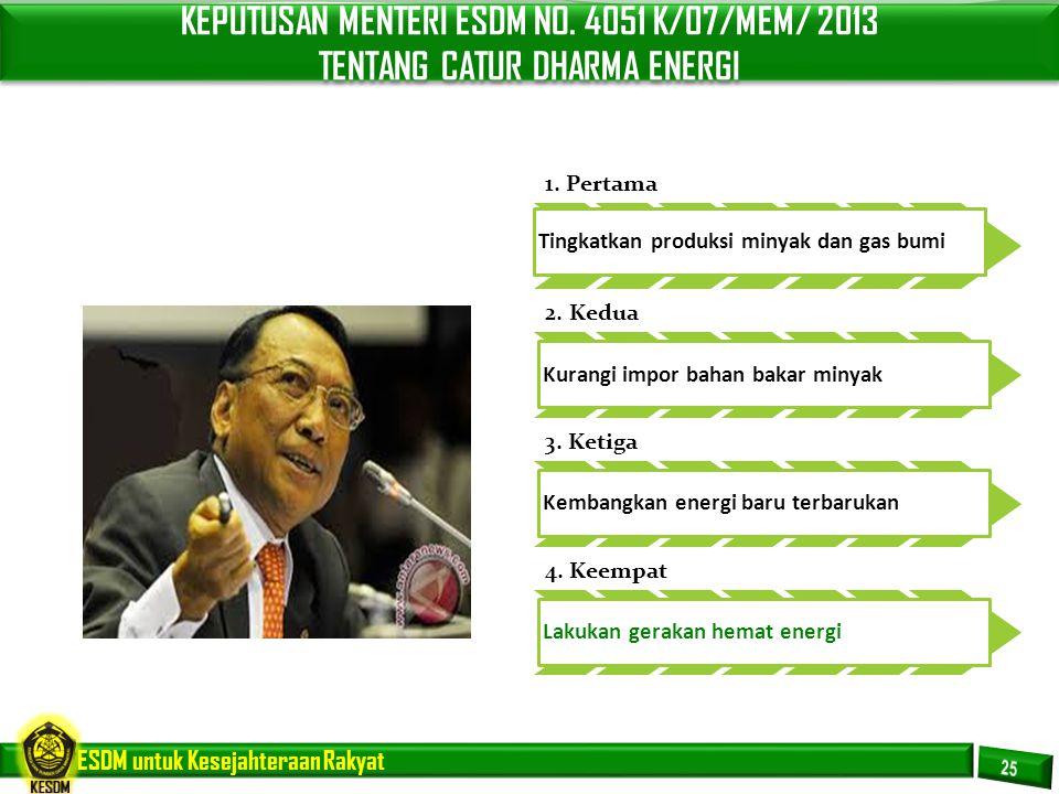 ESDM untuk Kesejahteraan Rakyat 1. Pertama Tingkatkan produksi minyak dan gas bumi 2. Kedua Kurangi impor bahan bakar minyak 3. Ketiga Kembangkan ener