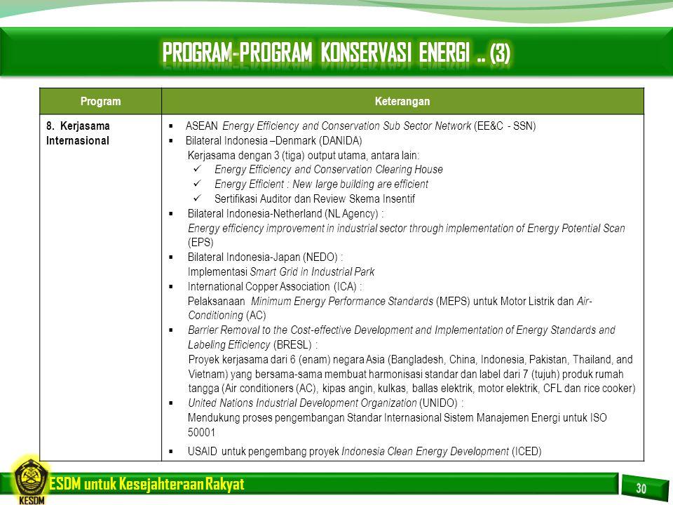 ESDM untuk Kesejahteraan Rakyat ProgramKeterangan 8. Kerjasama Internasional  ASEAN Energy Efficiency and Conservation Sub Sector Network (EE&C - SSN