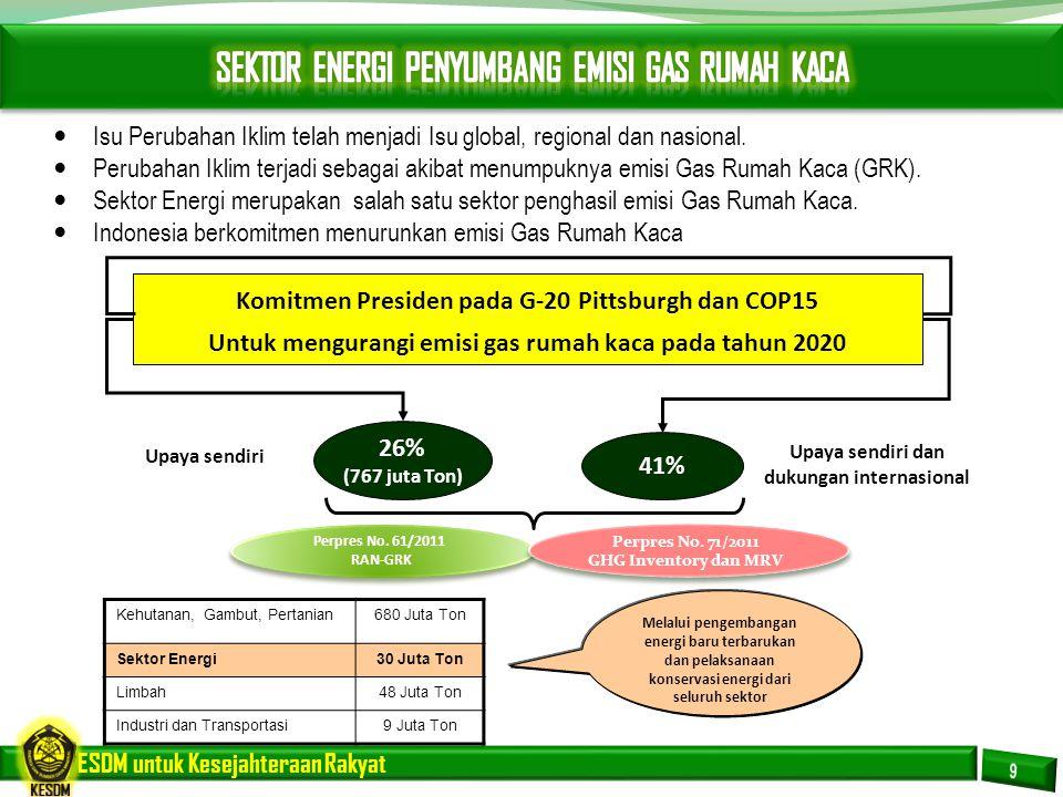 ESDM untuk Kesejahteraan Rakyat ProgramKeterangan 8.