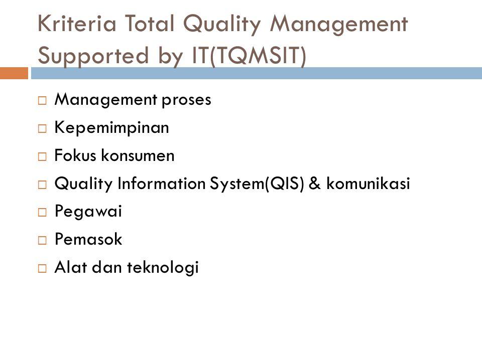 Pengumpulan data dan analisis  Pengumpulan data dilakukan dengan kuisioner  Skala yang digunakan 7-skala likert  Pertanyaan sesuai kriteria TQMSIT Contoh pertanyaan Seberapa besar IT membantu organisasi anda untuk menggunakan COQ.