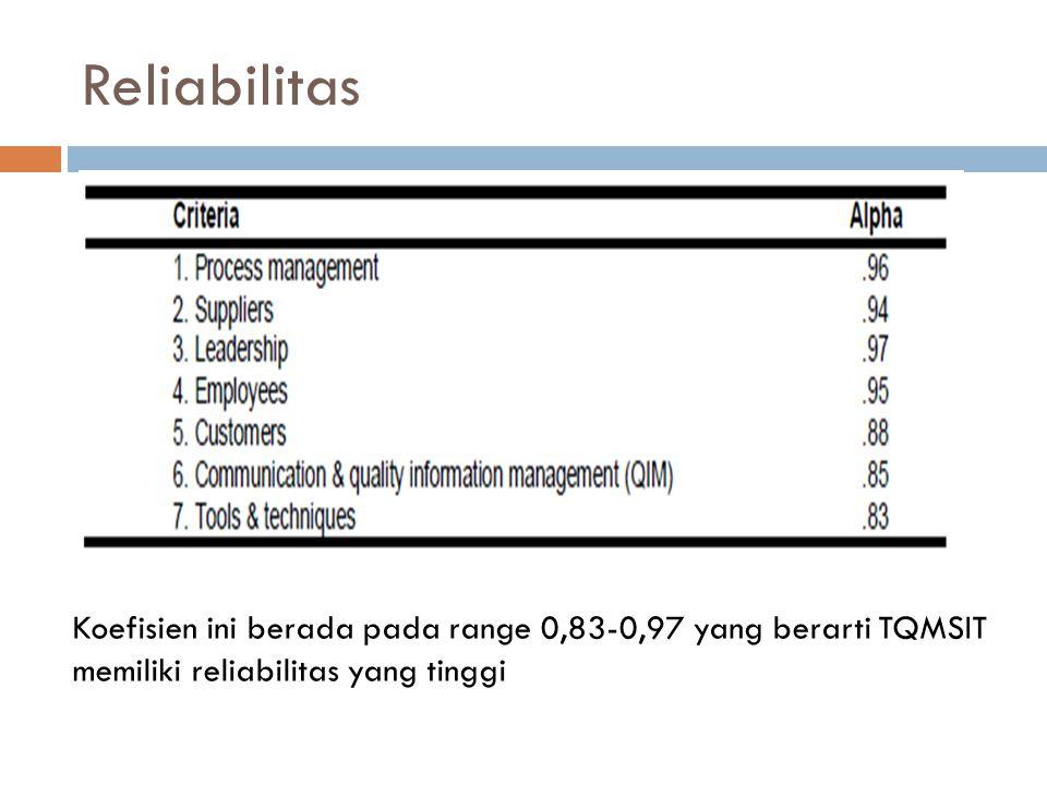 Validitas  Koefisien multiple korelasi dari IT dan 7 kriteria TQMSIT 0,71  Kerangka penelitian ini memiliki korelasi positif antara penggunaan IT dengan kualitas organisasi  7 kriteria TQMSIT menentukan prestasi organisasi dengan penggunaan IT nya