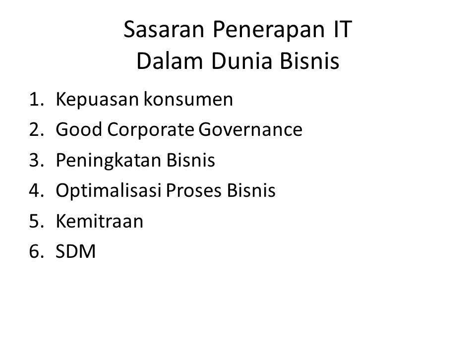 Sasaran Penerapan IT Dalam Dunia Bisnis 1.Kepuasan konsumen 2.Good Corporate Governance 3.Peningkatan Bisnis 4.Optimalisasi Proses Bisnis 5.Kemitraan