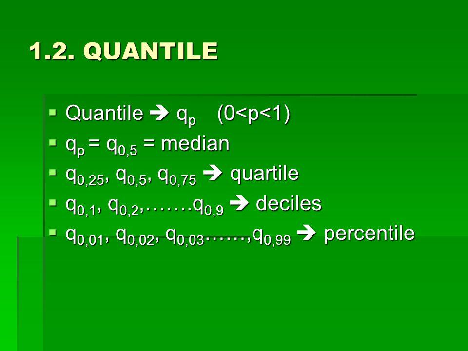 1.2. QUANTILE  Quantile  q p (0<p<1)  q p = q 0,5 = median  q 0,25, q 0,5, q 0,75  quartile  q 0,1, q 0,2,…….q 0,9  deciles  q 0,01, q 0,02, q