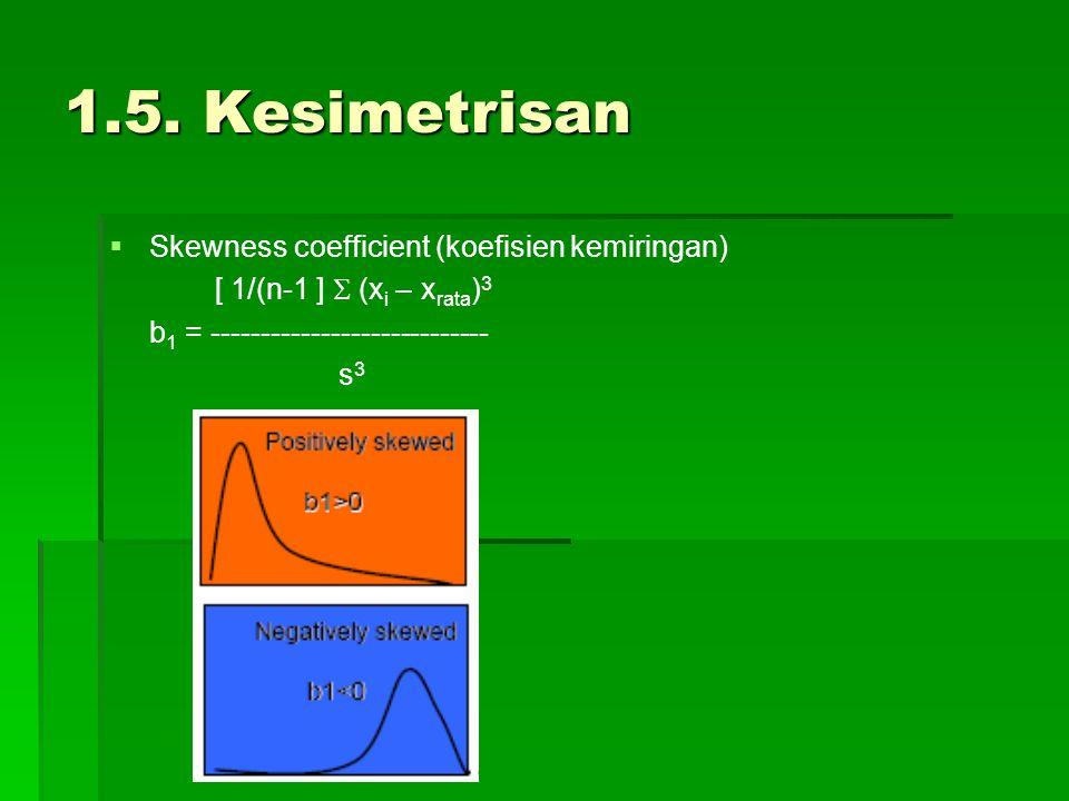 1.5. Kesimetrisan   Skewness coefficient (koefisien kemiringan) [ 1/(n-1 ]  (x i – x rata ) 3 b 1 = ---------------------------- s 3