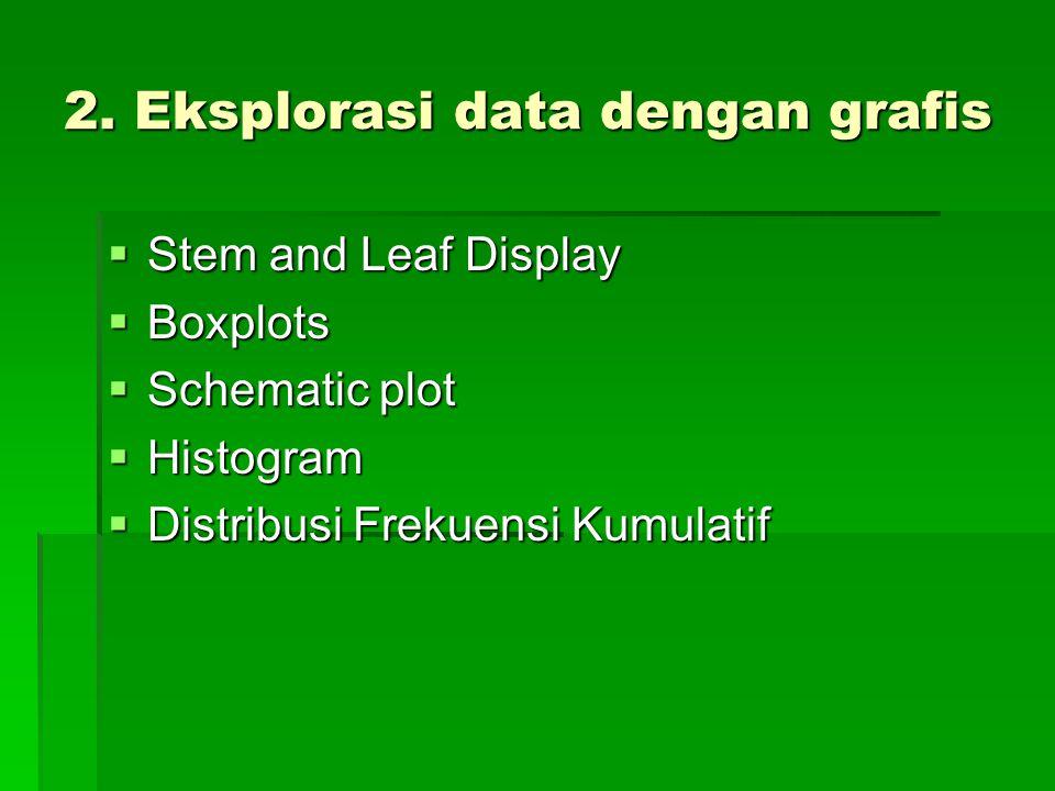 2. Eksplorasi data dengan grafis  Stem and Leaf Display  Boxplots  Schematic plot  Histogram  Distribusi Frekuensi Kumulatif