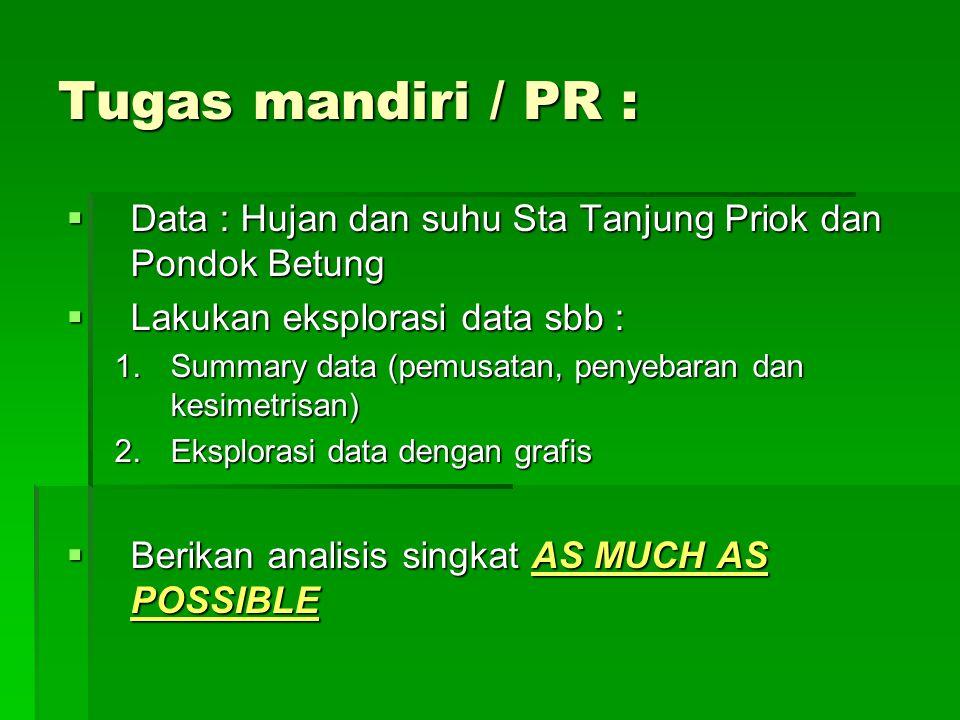 Tugas mandiri / PR :  Data : Hujan dan suhu Sta Tanjung Priok dan Pondok Betung  Lakukan eksplorasi data sbb : 1.Summary data (pemusatan, penyebaran