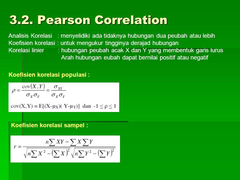3.2. Pearson Correlation Analisis Korelasi : menyelidiki ada tidaknya hubungan dua peubah atau lebih Koefisien korelasi : untuk mengukur tingginya der