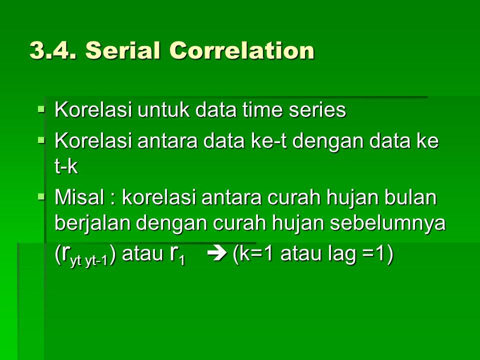 3.4. Serial Correlation  Korelasi untuk data time series  Korelasi antara data ke-t dengan data ke t-k  Misal : korelasi antara curah hujan bulan b
