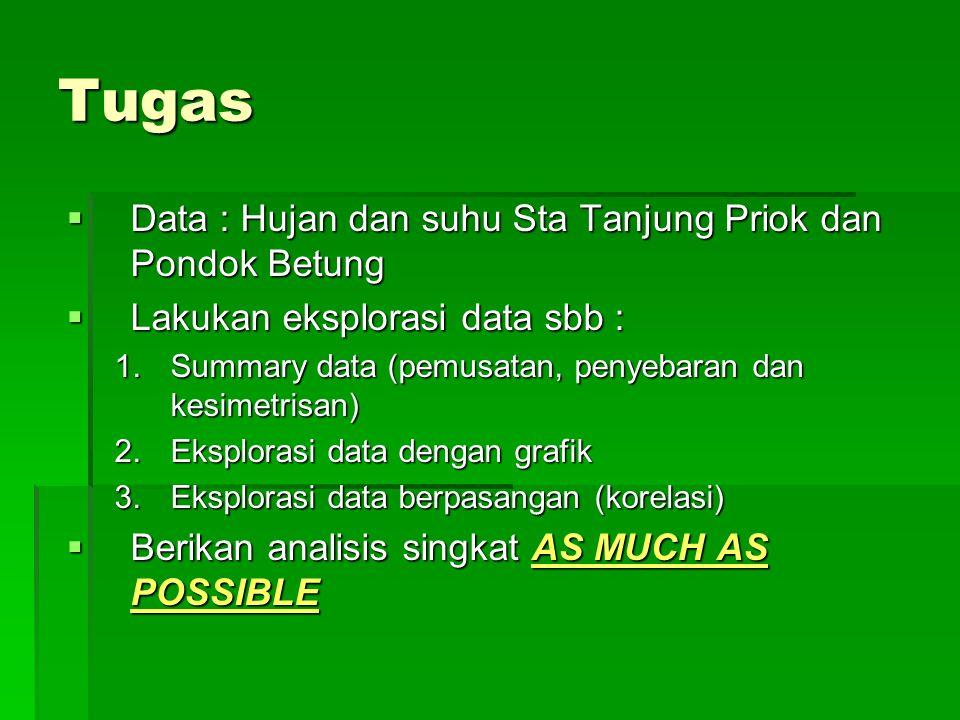 Tugas  Data : Hujan dan suhu Sta Tanjung Priok dan Pondok Betung  Lakukan eksplorasi data sbb : 1.Summary data (pemusatan, penyebaran dan kesimetris