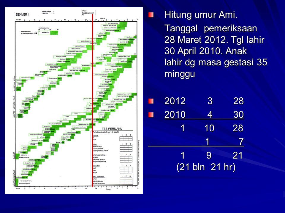 Hitung umur Ami. Tanggal pemeriksaan 28 Maret 2012. Tgl lahir 30 April 2010. Anak lahir dg masa gestasi 35 minggu 2012 328 2010 430 1 10 28 1 10 28 1