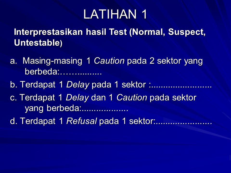 LATIHAN 1 a. Masing-masing 1 Caution pada 2 sektor yang berbeda:…….......... b. Terdapat 1 Delay pada 1 sektor :......................... c. Terdapat