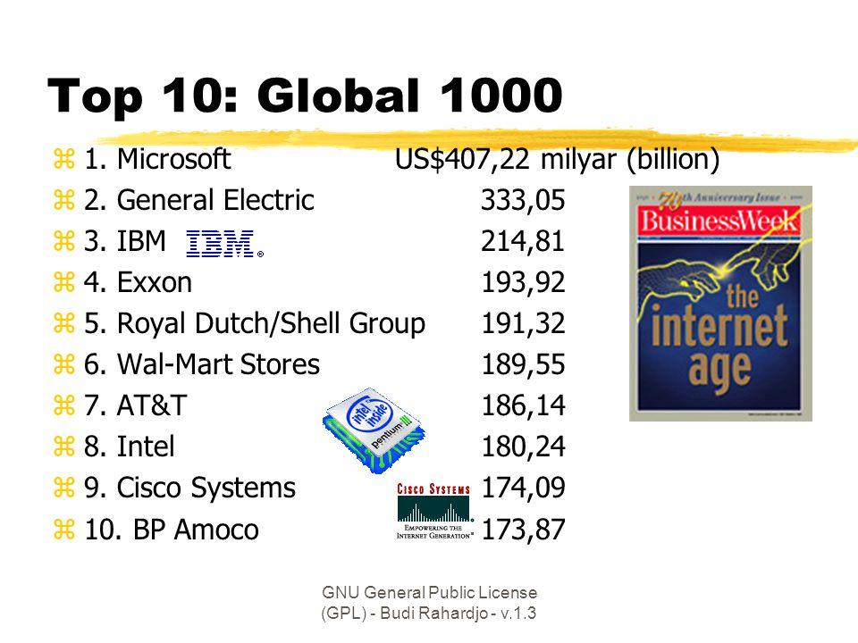 GNU General Public License (GPL) - Budi Rahardjo - v.1.3 Top 10: Global 1000 z1. MicrosoftUS$407,22 milyar (billion) z2. General Electric333,05 z3. IB
