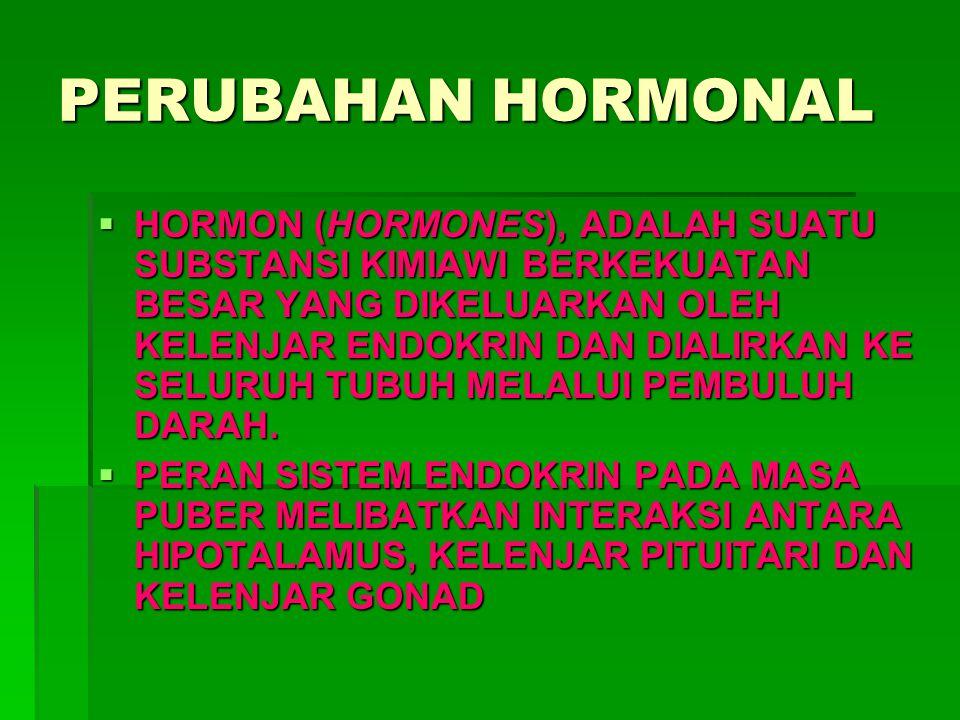 PERUBAHAN HORMONAL  HORMON (HORMONES), ADALAH SUATU SUBSTANSI KIMIAWI BERKEKUATAN BESAR YANG DIKELUARKAN OLEH KELENJAR ENDOKRIN DAN DIALIRKAN KE SELU
