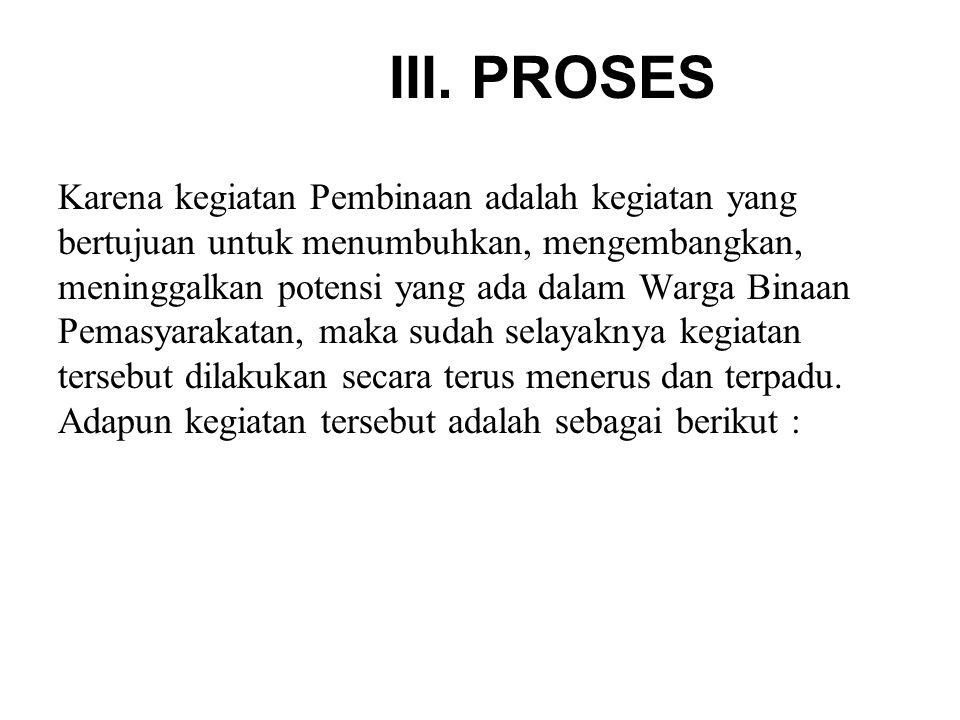 III. PROSES Karena kegiatan Pembinaan adalah kegiatan yang bertujuan untuk menumbuhkan, mengembangkan, meninggalkan potensi yang ada dalam Warga Binaa
