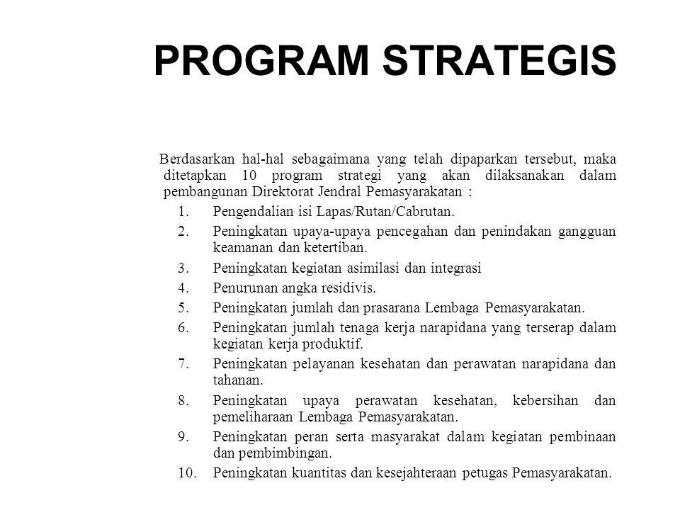 PROGRAM STRATEGIS Berdasarkan hal-hal sebagaimana yang telah dipaparkan tersebut, maka ditetapkan 10 program strategi yang akan dilaksanakan dalam pembangunan Direktorat Jendral Pemasyarakatan : 1.Pengendalian isi Lapas/Rutan/Cabrutan.