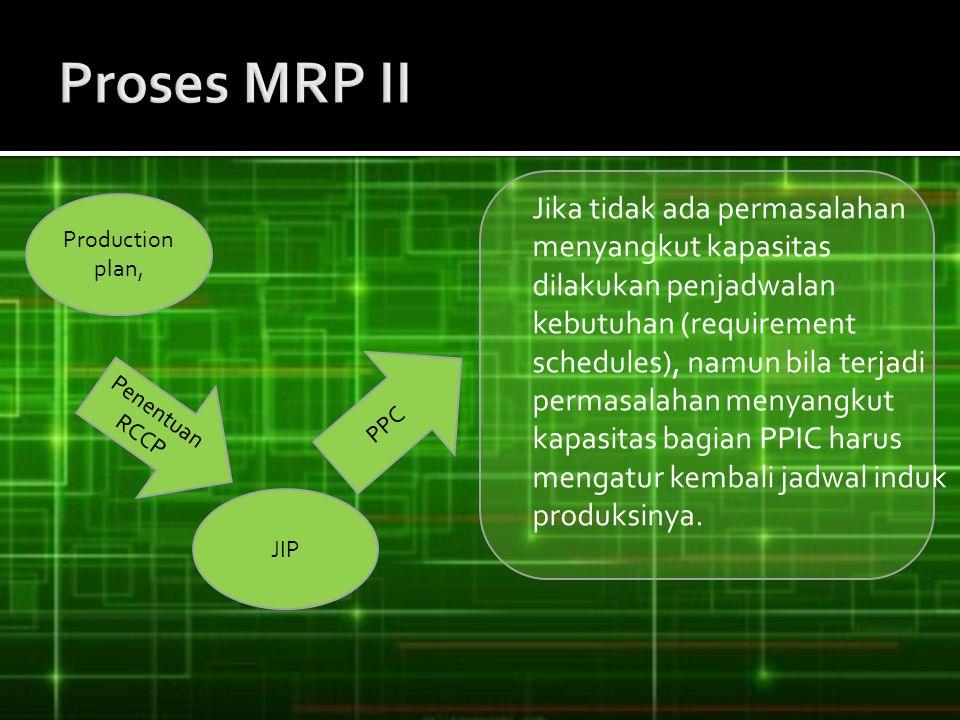 Jika tidak ada permasalahan menyangkut kapasitas dilakukan penjadwalan kebutuhan (requirement schedules), namun bila terjadi permasalahan menyangkut k