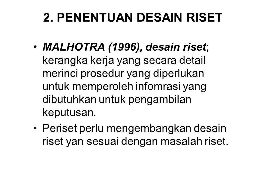 2. PENENTUAN DESAIN RISET MALHOTRA (1996), desain riset; kerangka kerja yang secara detail merinci prosedur yang diperlukan untuk memperoleh infomrasi
