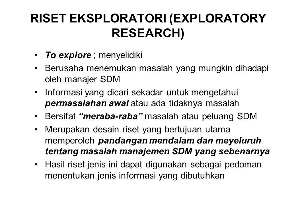 RISET EKSPLORATORI (EXPLORATORY RESEARCH) To explore ; menyelidiki Berusaha menemukan masalah yang mungkin dihadapi oleh manajer SDM Informasi yang di