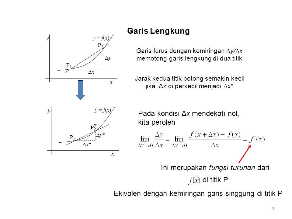 P1P1 ΔyΔy ΔxΔx x y P2P2 y = f(x) Jarak kedua titik potong semakin kecil jika Δx di perkecil menjadi  x* Pada kondisi Δx mendekati nol, kita peroleh Ini merupakan fungsi turunan dari di titik P Ekivalen dengan kemiringan garis singgung di titik P P1P1 Δy*Δy* Δx*Δx* x y y = f(x) Garis Lengkung Garis lurus dengan kemiringan  y/  x memotong garis lengkung di dua titik 7