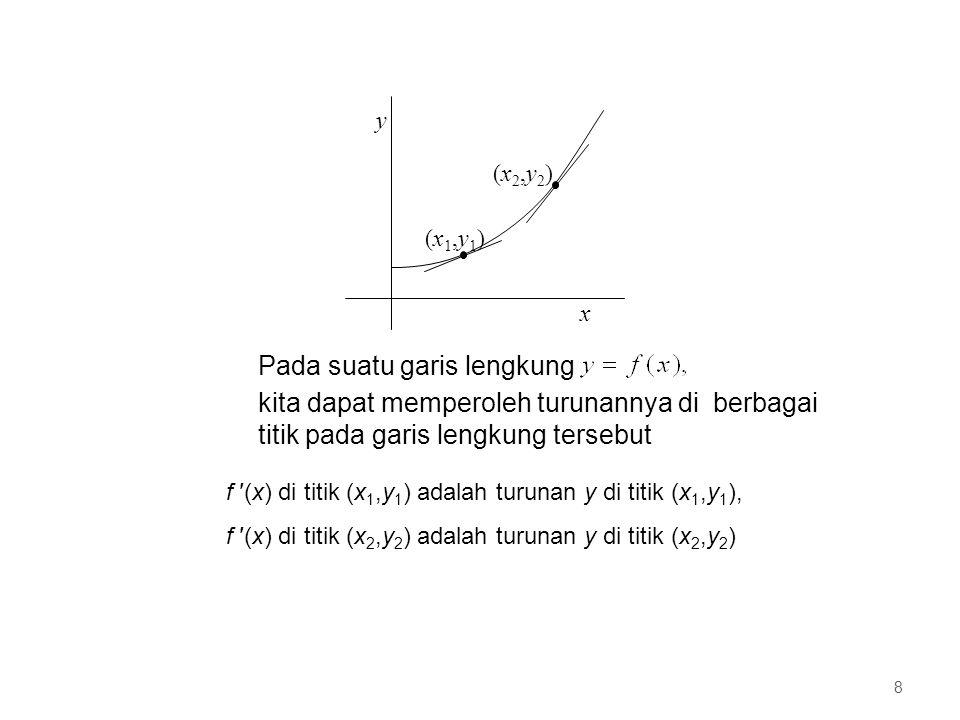 (x1,y1)(x1,y1) (x2,y2)(x2,y2) x y f ′(x) di titik (x 1,y 1 ) adalah turunan y di titik (x 1,y 1 ), f ′(x) di titik (x 2,y 2 ) adalah turunan y di titik (x 2,y 2 ) Pada suatu garis lengkung kita dapat memperoleh turunannya di berbagai titik pada garis lengkung tersebut 8