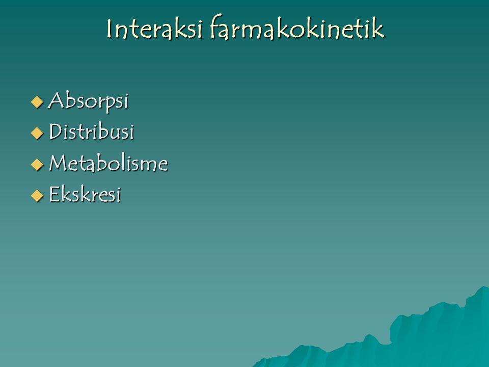 Interaksi farmakokinetik  Absorpsi  Distribusi  Metabolisme  Ekskresi