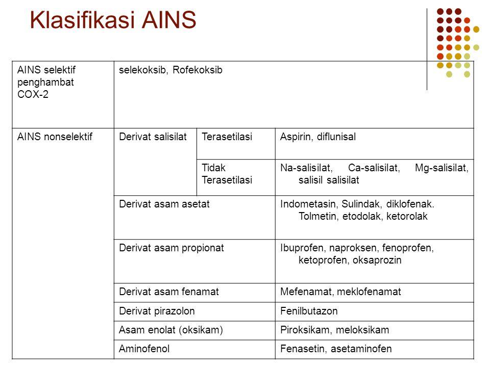 Klasifikasi AINS AINS selektif penghambat COX-2 selekoksib, Rofekoksib AINS nonselektifDerivat salisilatTerasetilasiAspirin, diflunisal Tidak Teraseti