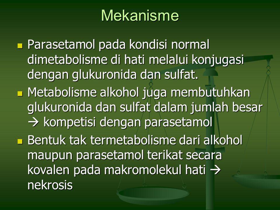 Mekanisme Parasetamol pada kondisi normal dimetabolisme di hati melalui konjugasi dengan glukuronida dan sulfat. Parasetamol pada kondisi normal dimet
