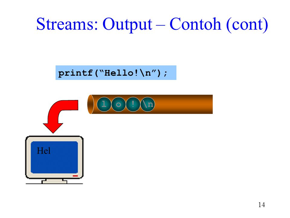 "13 llo!\n He printf(""Hello!\n""); Streams: Output – Contoh (cont)"