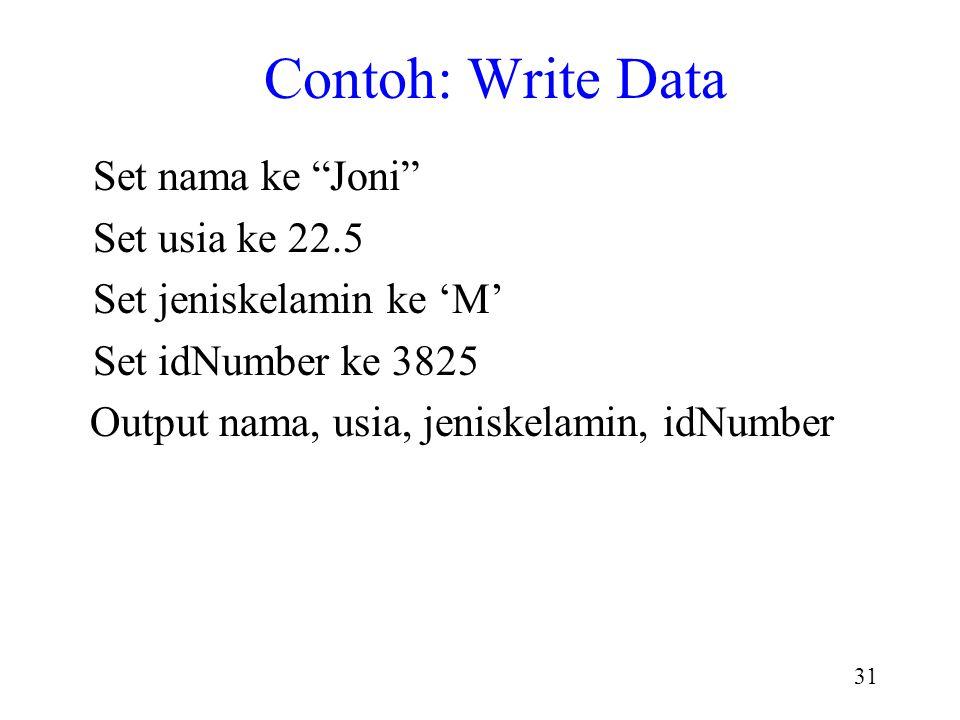 30 stdout: Output Data (cont., dari variabel) ditulis ke stdout dg fungsi printf(.