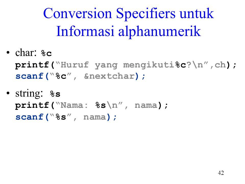"""41 Conversion Specifiers yg umum dalam informasi Numerik decimal integer: %d printf(""""Berapa %d tambah %d?\n"""", x, y); scanf(""""%d"""", &sum); float: %f prin"""