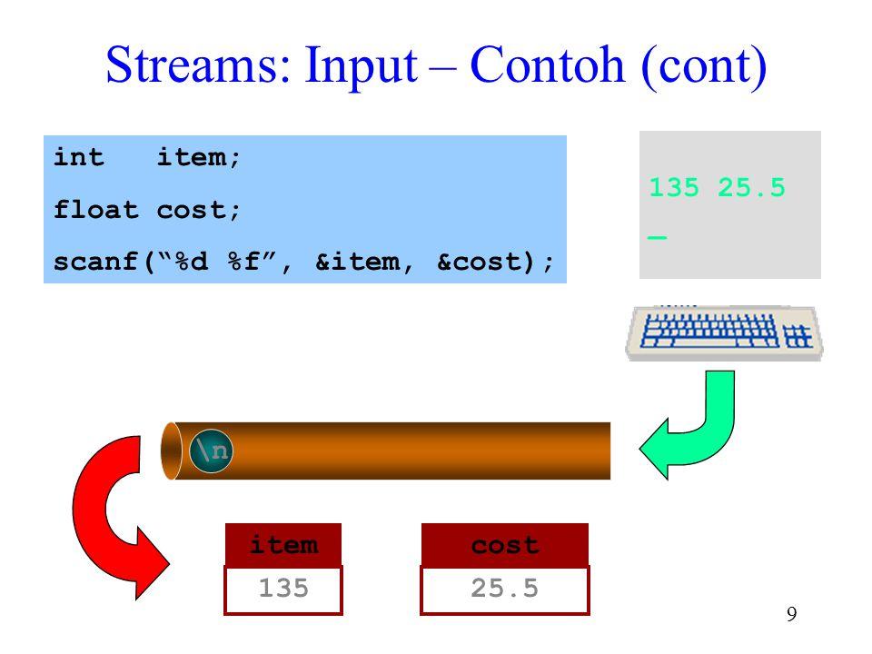 """8 Streams: Input – Contoh (cont) 135 25.5 _ 25.5\n int item; float cost; scanf(""""%d %f"""", &item, &cost); item 135 cost"""