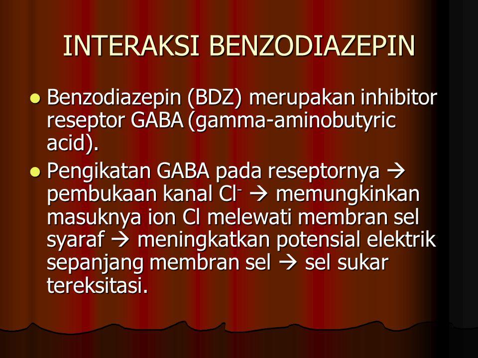 INTERAKSI BENZODIAZEPIN Benzodiazepin (BDZ) merupakan inhibitor reseptor GABA (gamma-aminobutyric acid).
