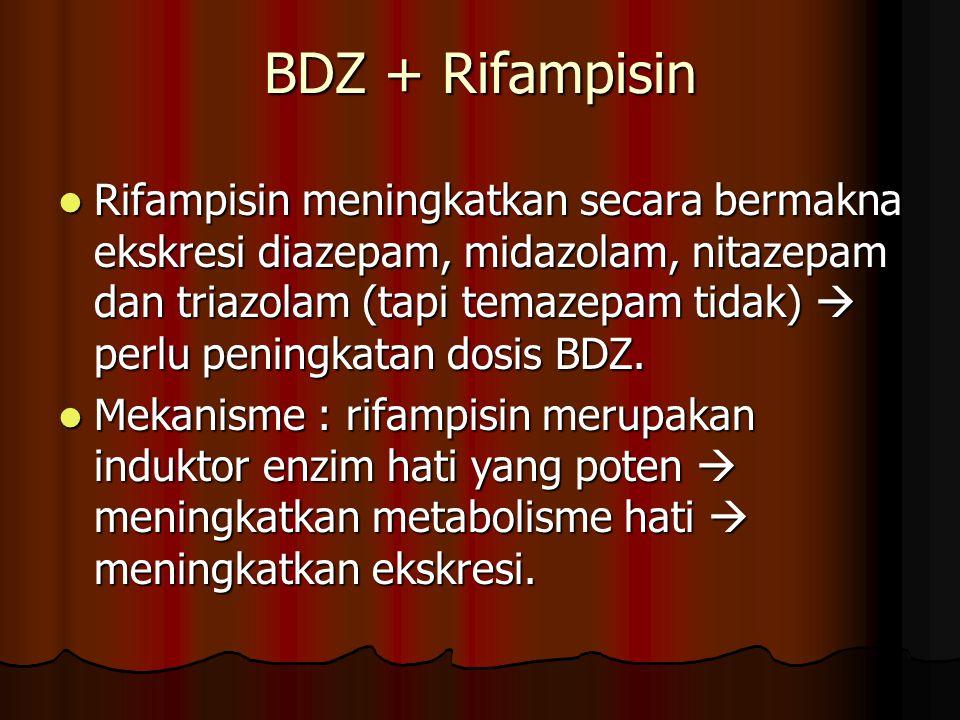 BDZ + Rifampisin Rifampisin meningkatkan secara bermakna ekskresi diazepam, midazolam, nitazepam dan triazolam (tapi temazepam tidak)  perlu peningkatan dosis BDZ.