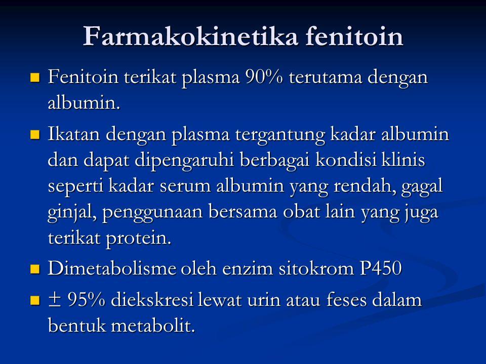 Interaksi Fenitoin + barbiturat Data klinis : Terapi fenobarbital bila ditambahkan fenitoin : Terapi fenobarbital bila ditambahkan fenitoin : Peningkatan kadar fenobarbital terjadi pada 40 pasien epilepsi saat ditambah fenitoin.
