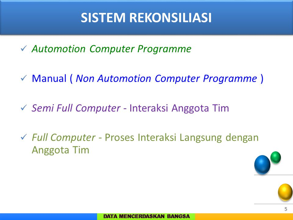 5 Automotion Computer Programme Manual ( Non Automotion Computer Programme ) Semi Full Computer - Interaksi Anggota Tim Full Computer - Proses Interak