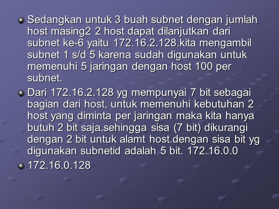 Sedangkan untuk 3 buah subnet dengan jumlah host masing2 2 host dapat dilanjutkan dari subnet ke-6 yaitu 172.16.2.128.kita mengambil subnet 1 s/d 5 ka