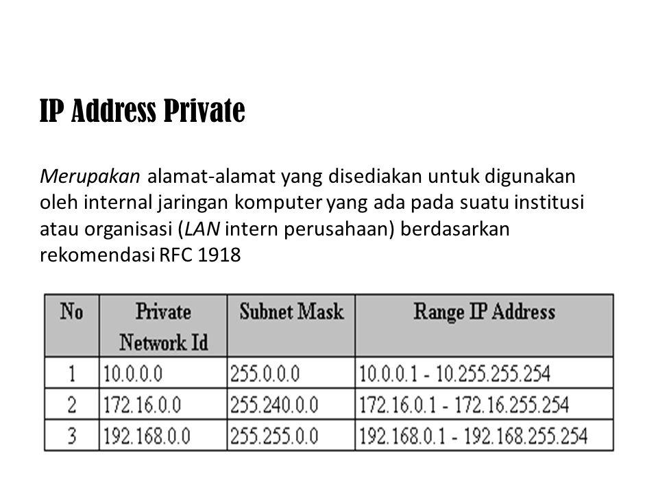 Melihat Konfigurasi IP Address (Lanjutan)