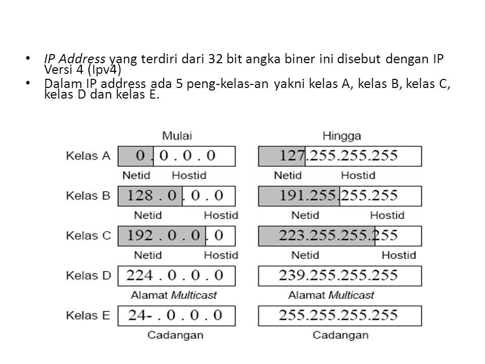 IP Address terdiri dari 32 bit angka biner yang dituliskan dalam bentuk empat kelompok dan masing-masing kelompok terdiri dari delapan (oktat) bit yan