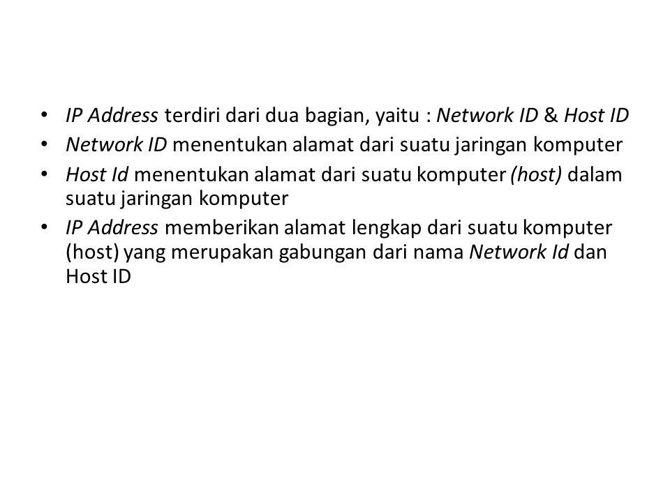 IP Address yang terdiri dari 32 bit angka biner ini disebut dengan IP Versi 4 (Ipv4) Dalam IP address ada 5 peng-kelas-an yakni kelas A, kelas B, kela