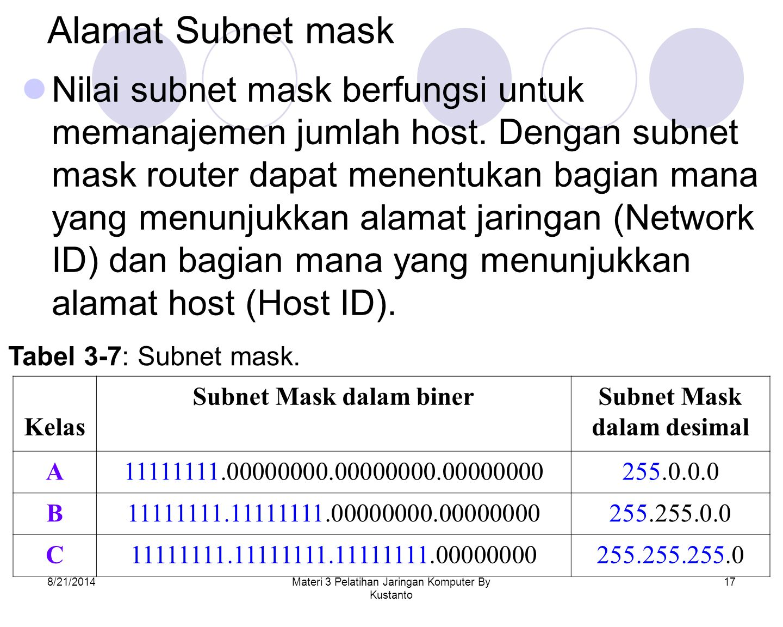 8/21/2014Materi 3 Pelatihan Jaringan Komputer By Kustanto 17 Alamat Subnet mask Nilai subnet mask berfungsi untuk memanajemen jumlah host. Dengan subn