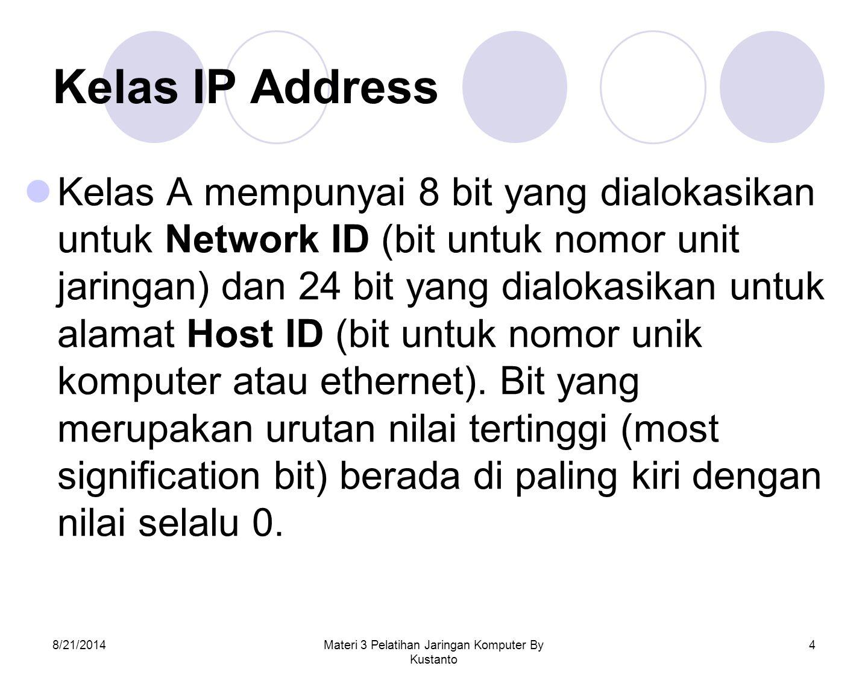 8/21/2014Materi 3 Pelatihan Jaringan Komputer By Kustanto 5 Kelas IP Address Kelas A (Untuk jaringan dengan jumlah host besar) Kelas B (Untuk jaringan dengan jumlah host sedang) Kelas C (Untuk jaringan dengan jumlah host sedikit) Kelas D (Untuk keperluan jaringan multicast.