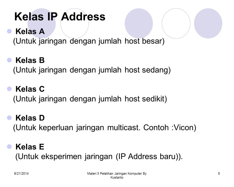 8/21/2014Materi 3 Pelatihan Jaringan Komputer By Kustanto 16 IP Private Kelompok IP address Private adalah alamat yang dipakai oleh LAN (Local Area Network) dan tidak dapat di akses oleh internet, range IP private seperti pada tabel berikut : Tabel 3-6 :IP private.